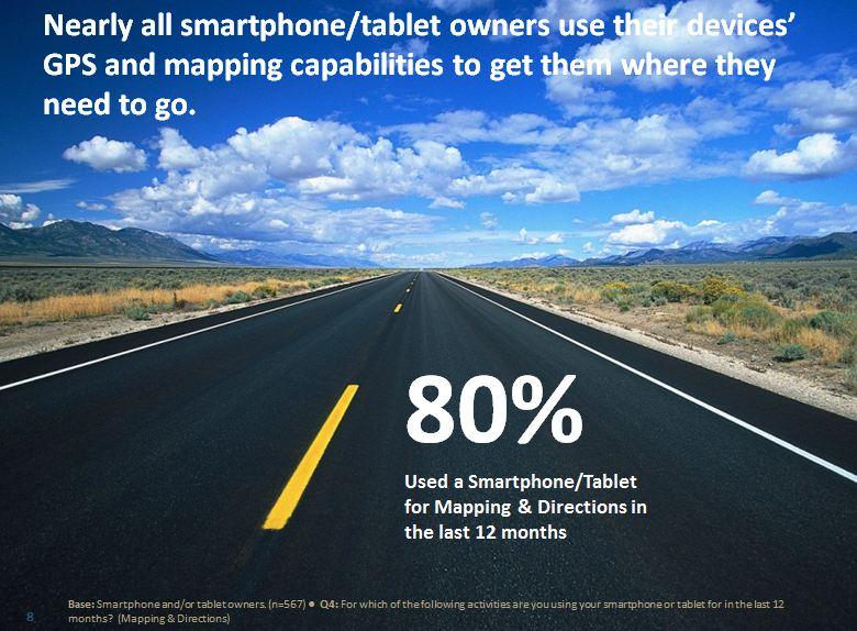 Smartphones and GPS