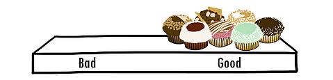 cupcake good bad