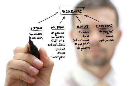innovation whiteboard