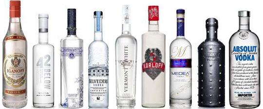 Best Vodka Brands