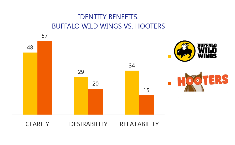 BWW vs hooters1.png