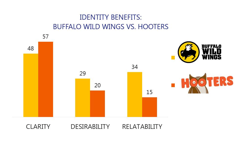 BWW vs hooters1.png