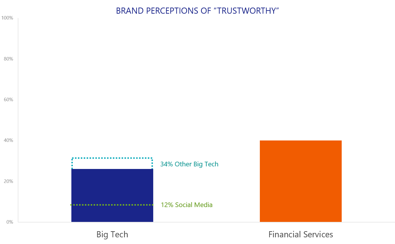 Brand Trustworthiness_CNeal 2019-4