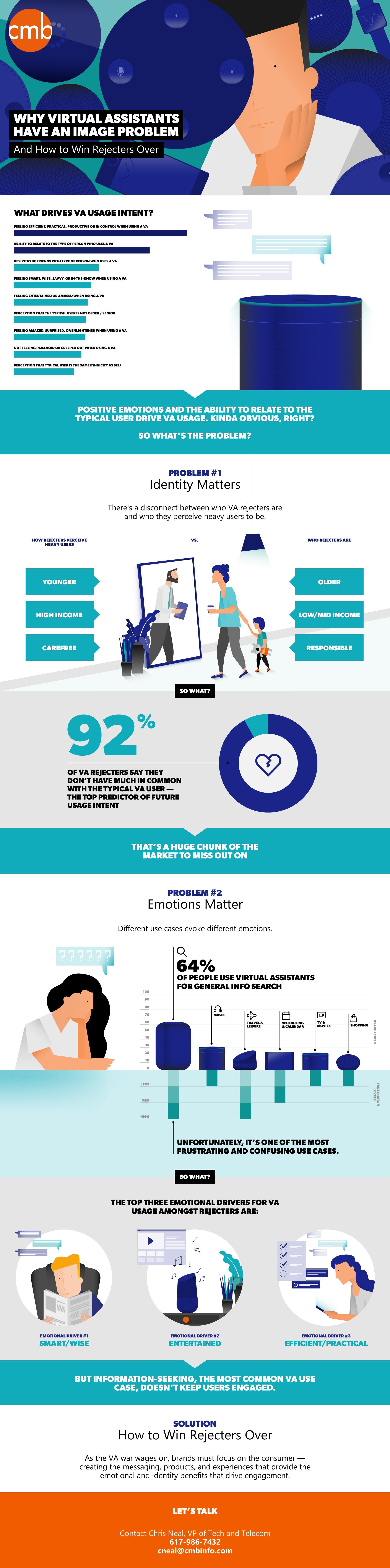 CMB01_VA_Infographic_07_AW