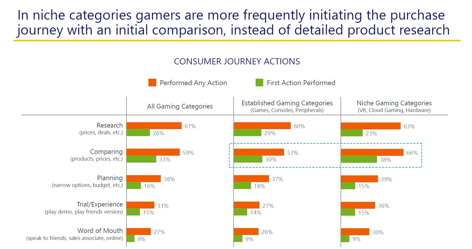 Next Gen Gaming Blog Slide 16
