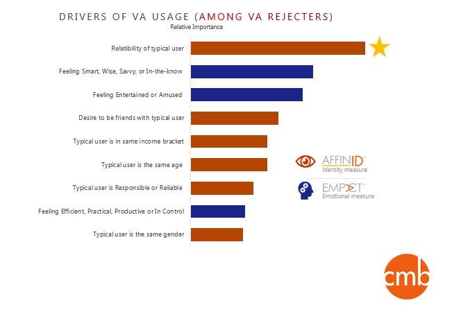 VA drivers (branded)-1.jpg