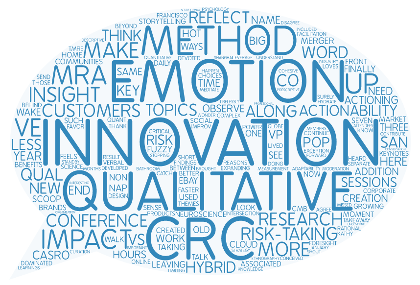 Word_Cloud_crc.png