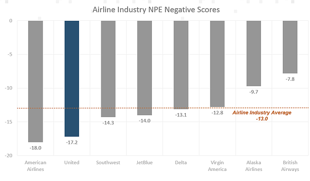 airline NPE neg.png