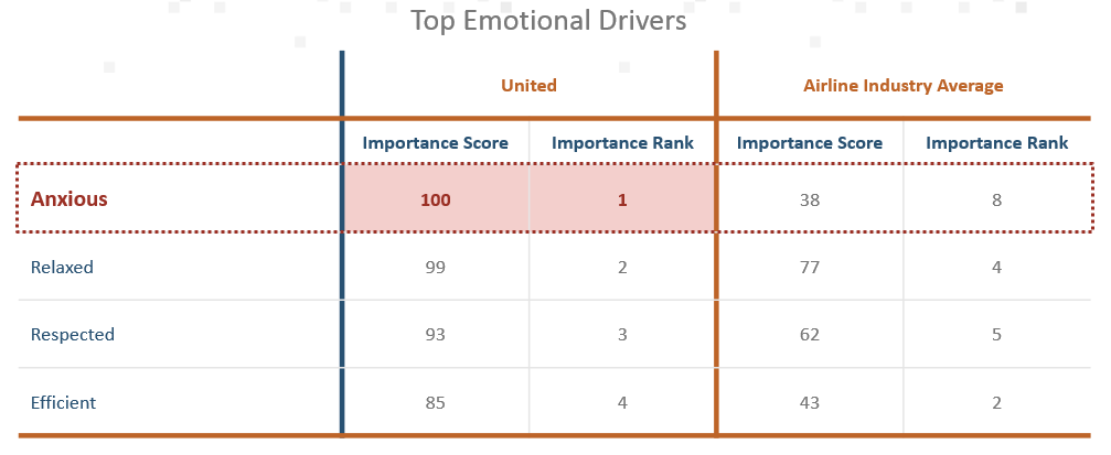 top emo drivers-airlines.png